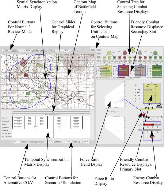 Ecological Interface Design And System Safety One Facet Of