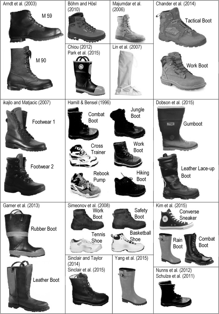 Work boot design affects the way workers walk: A systematic review of the  literature - ScienceDirect