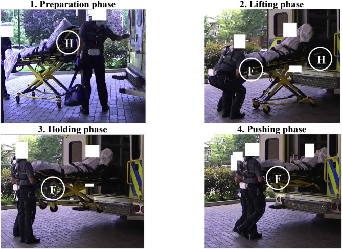 Paramedics' working strategies while loading a stretcher into an