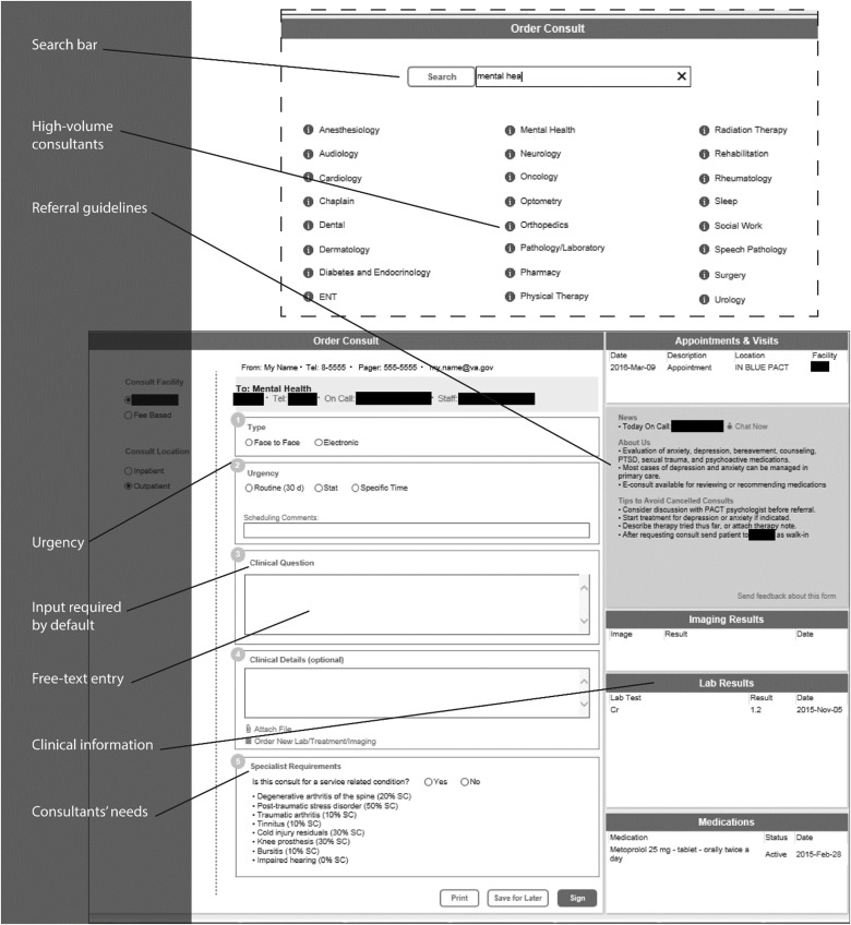 Comparative Usability Evaluation Of Consultation Order Templates In A Simulated Primary Care Environment Sciencedirect