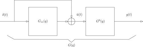 On Kernel Design For Regularized Lti System Identification Sciencedirect