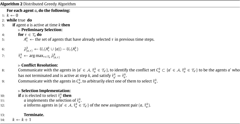 Distributed greedy algorithm for multi-agent task assignment problem