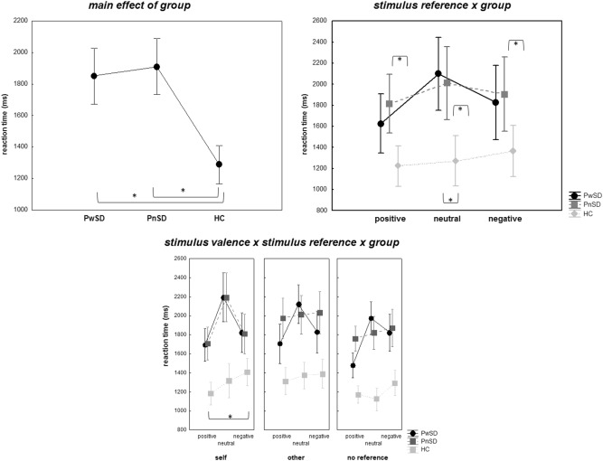 Emotion and self in psychotic disorders: Behavioral evidence