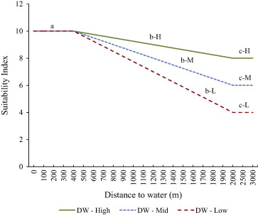 An assessment of South China tiger reintroduction potential