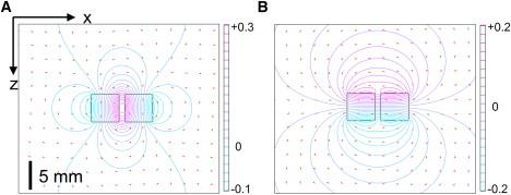 Quantitative Modeling and Optimization of Magnetic Tweezers