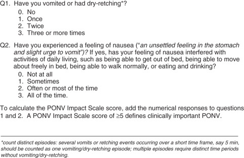 Simplified postoperative nausea and vomiting impact scale