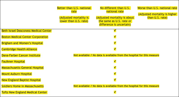Healthcare reform and its implications for the U S  economy