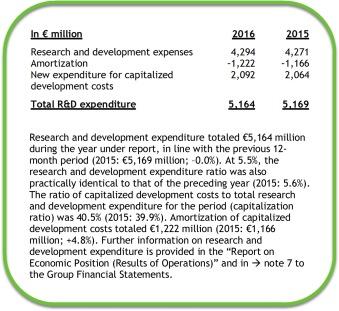 Is it U S  GAAP or IFRS? Understanding how R&D costs affect ratio