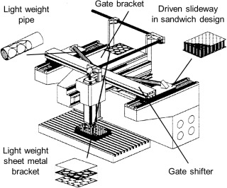 Materials in machine tool structures - ScienceDirect