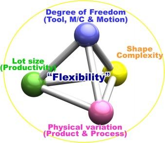 Elastic steel splits and flexibility download