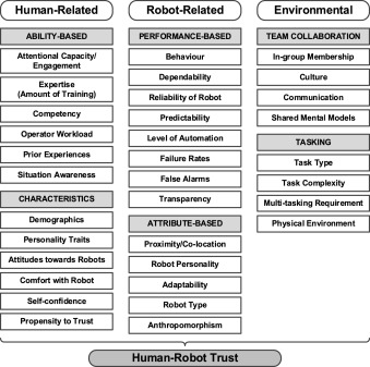 Symbiotic human-robot collaborative assembly - ScienceDirect
