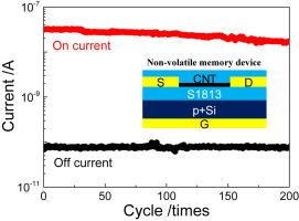 A carbon nanotube non-volatile memory device using a photoresist ...