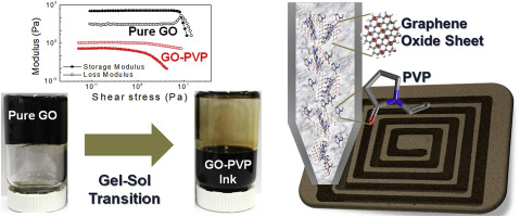 Micropatterning of reduced graphene oxide by meniscus-guided