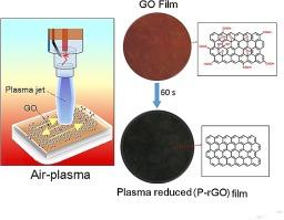 Scanning atmospheric plasma for ultrafast reduction of