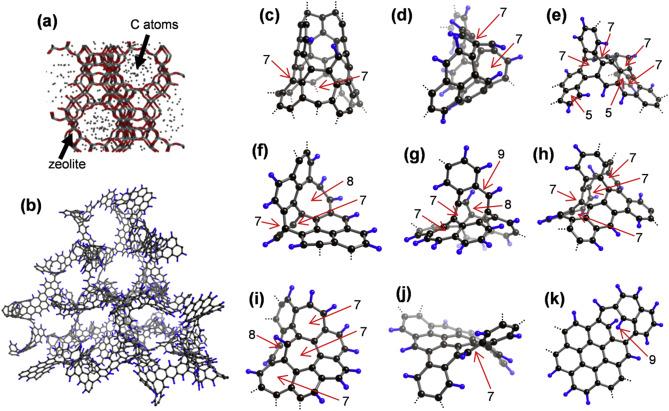 Graphene-based ordered framework with a diverse range of carbon