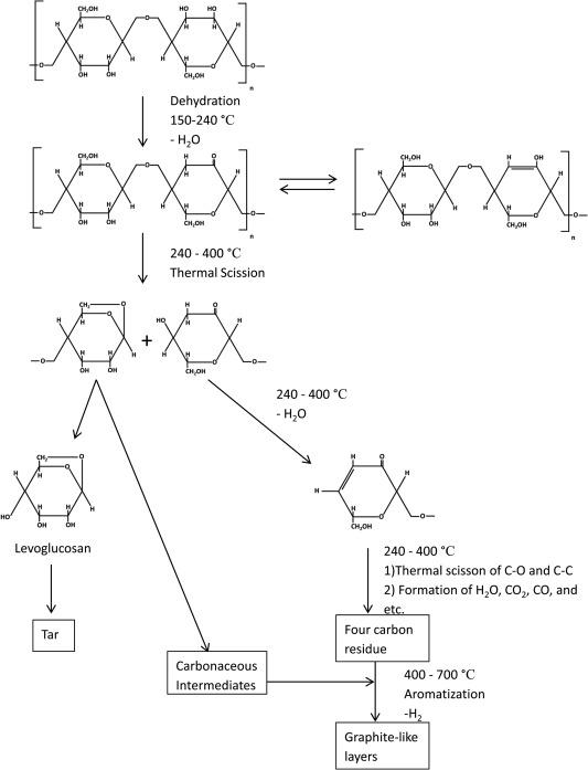 dwyer model 2504 wiring schematic trusted wiring diagrams u2022 rh autoglas stadtroda de