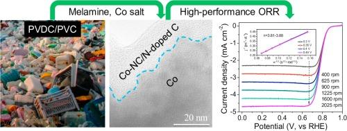 Dehalogenated carbon-hosted cobalt-nitrogen complexes for