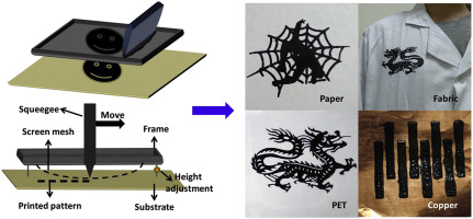 Screen-printable films of graphene/CoS2/Ni3S4 composites for