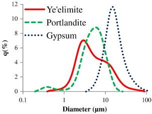 cleocin gel alternative