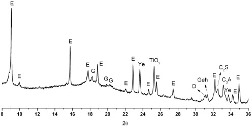 diclofenaco sodico injetavel 40mg
