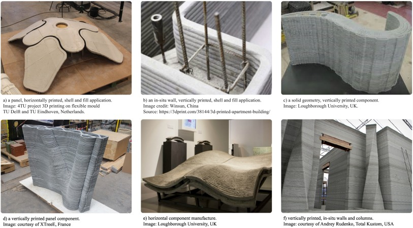D Printing Exhibition Germany : 3d printing using concrete extrusion: a roadmap for research