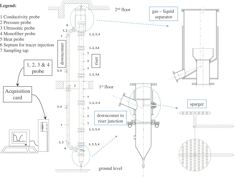 Solid Effects On Hydrodynamics And Heat Transfer In An External Loop