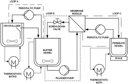 Pump Peristaltic Process Flow Diagrams Symbols Wiring Diagram