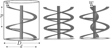 Flow and mixing performance in helical ribbon mixers