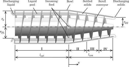 Decanter Centrifuge Handbook