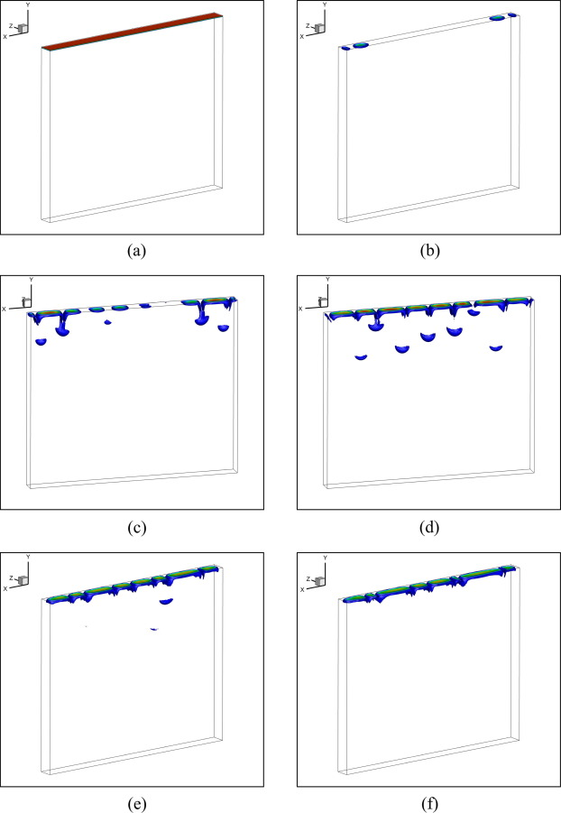 Three-dimensional numerical simulation of gas-liquid