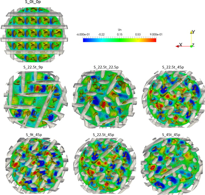Numerical investigation of well-structured porous media in a