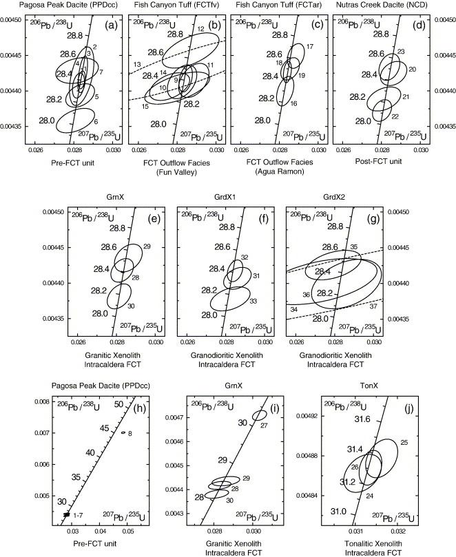 Hot Water System Schematics