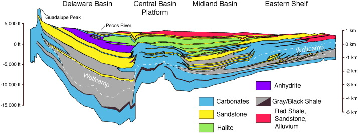 Geochemistry Of Formation Waters From The Wolfcamp And Cline