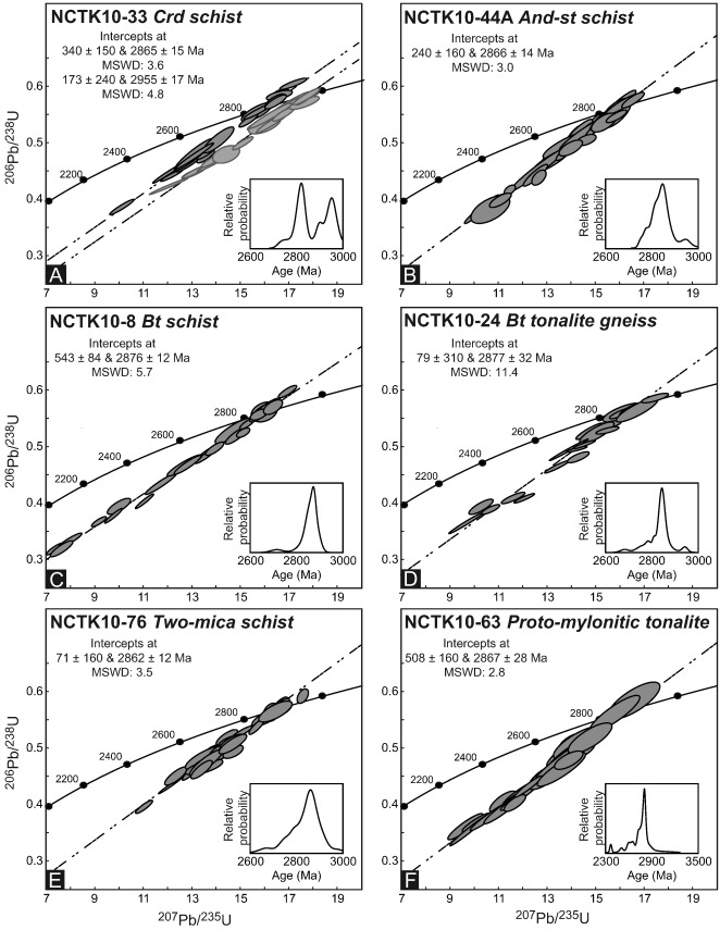 Rj 11 6 Pair Diagram