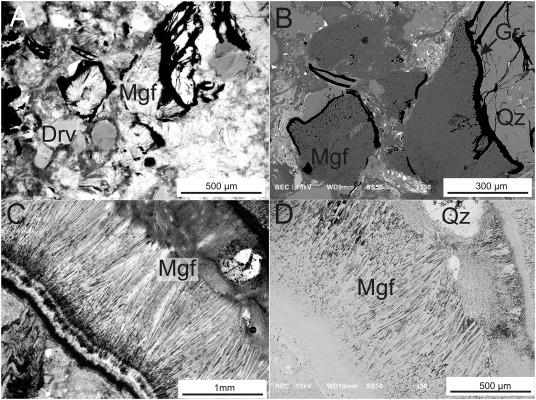 Characterizing fluids associated with the McArthur River U