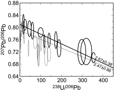 Synergies In Elemental Mobility During Weathering Of Tetrahedrite