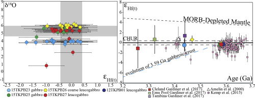 A new 3 59 Ga magmatic suite and a chondritic source to the