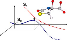 A CASSCF/CASPT2 approach to the decomposition of thiazole