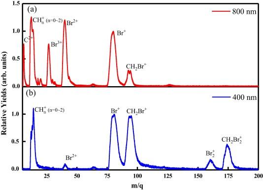 Ch2br2 Mass Spectrum
