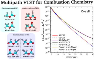 Multipath VTST rate constants for D + methyl formate reactions