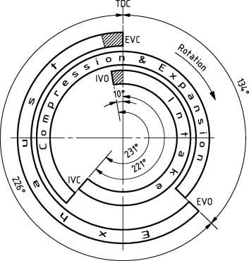 E85 Belt Diagram