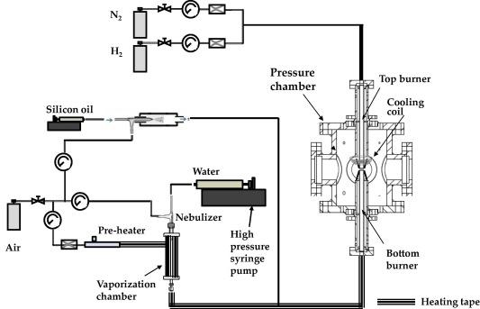 studies of premixed and non premixed hydrogen flames sciencedirect rh sciencedirect com Hayward Pool Pump Wiring Diagram Wiring Pool Pump Outlet