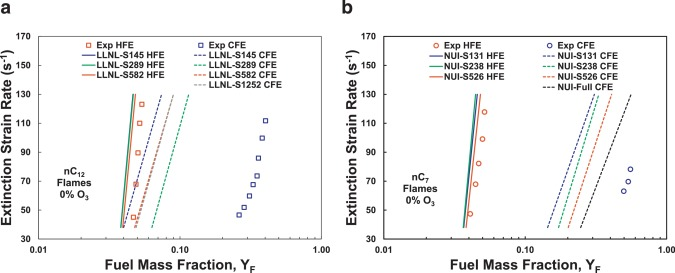Study of the low-temperature reactivity of large n-alkanes through