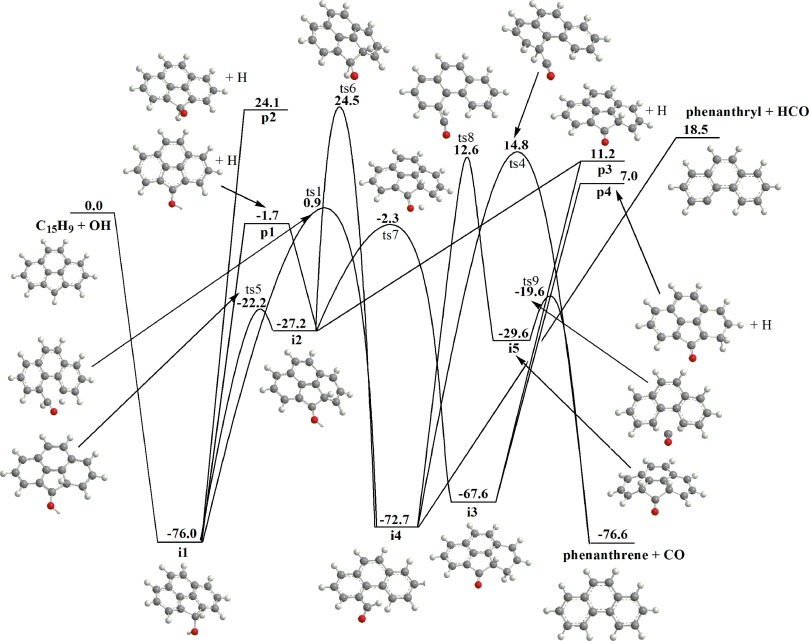 Detailed Sterically Resolved Modeling Of Soot Oxidation Role Of O