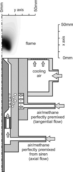 Discussion of laser interferometric vibrometry for the determination