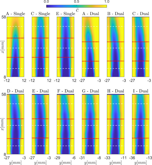 Statistics and topology of local flame–flame interactions in