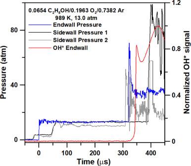 Experimental study of ethanol oxidation behind reflected