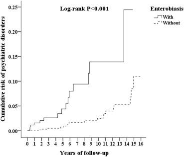 enterobiosis teszt