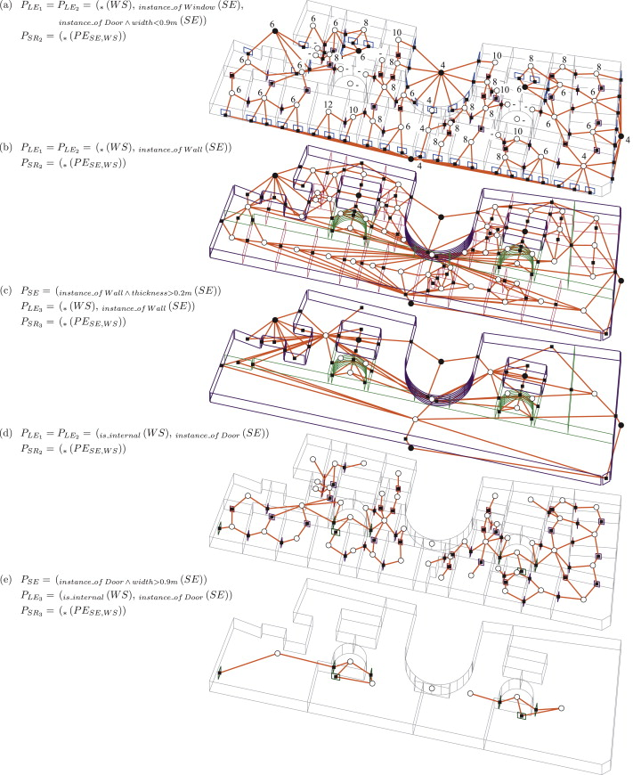 structure and spatial consistency of network based space layouts for