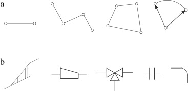 Examples Of Entities And Graphical Symbols Of Piping Isometric Drawings.  (a) Basic Entities (from Left To Right): LINE, POLYLINE, POLYGON, ARC.
